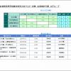 2014総体予選 サッカー高校総体広島地区予選